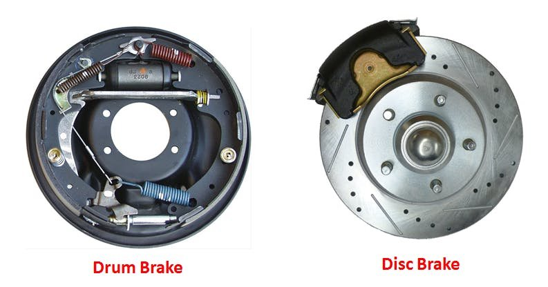 A picture of Drum brakes vs disc brakes